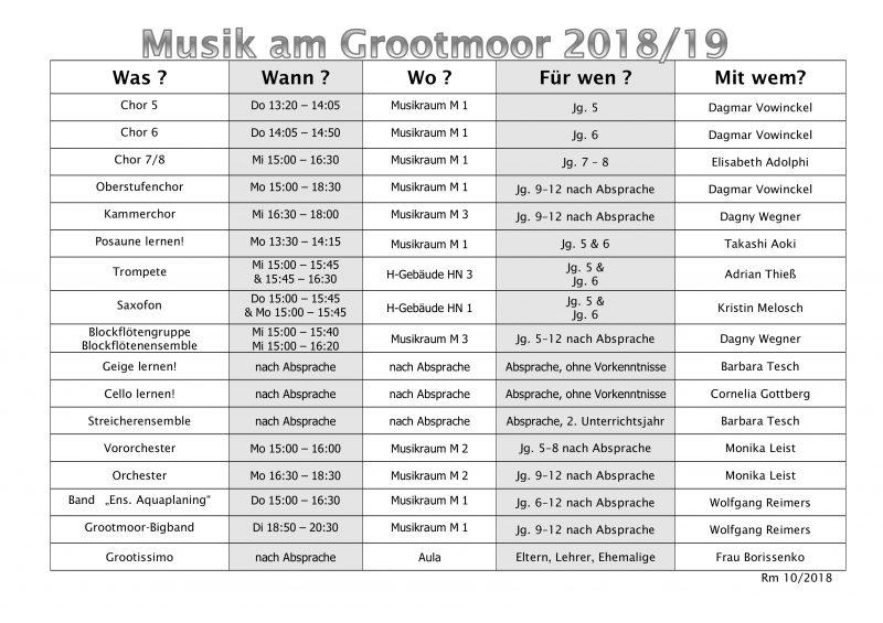 Musik am Grootmoor18